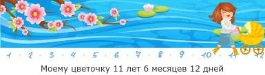 Давненько не показывала нашу ягодку =)