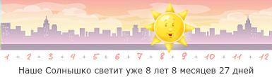 c7f005fb4e19 СП мам Ростова и кодовое слово...