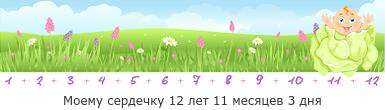 Мамы города Пушкино (МО) помогайте информацией))