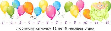 Слезы счастья!!! ЛЮБИМОМУ СЫНОЧКУ УЖЕ 3 ГОДИКА!!!