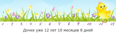 моей дочурке сегодня 2 года)))