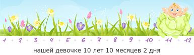 Мои первые роды)