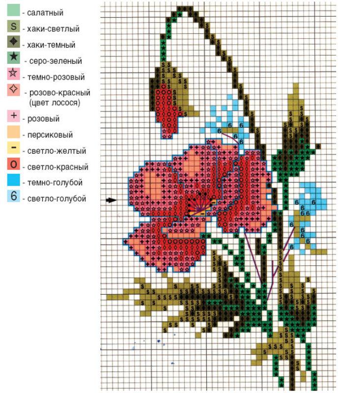 Вышивка крестом самые красивые схемы вышивки 72