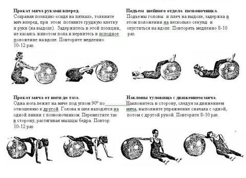 Упражнения при беременности на фитболе