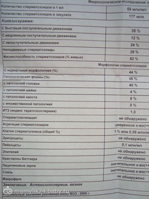 Порно русских мам и сыновей, мачех и пасынков.