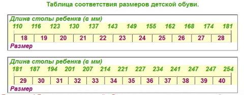 зависимости таблица размеров обуви для детей по сантиметрам таблица станции: Поп Язык