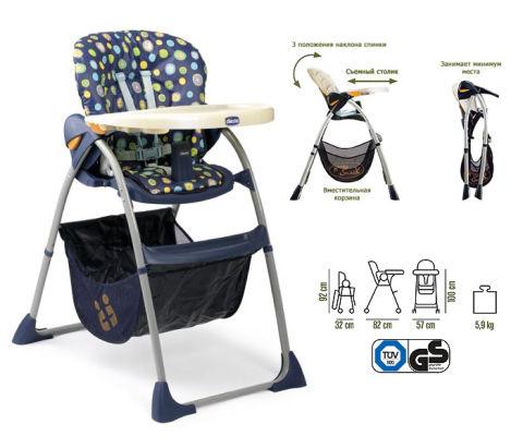 Вы бы взяли такой стульчик для мальчика???