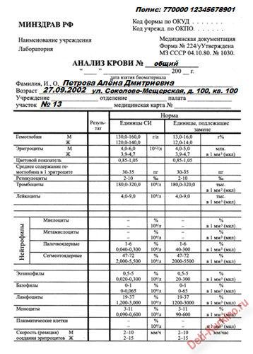 Сертификат о профилактических прививка Элеваторная улица