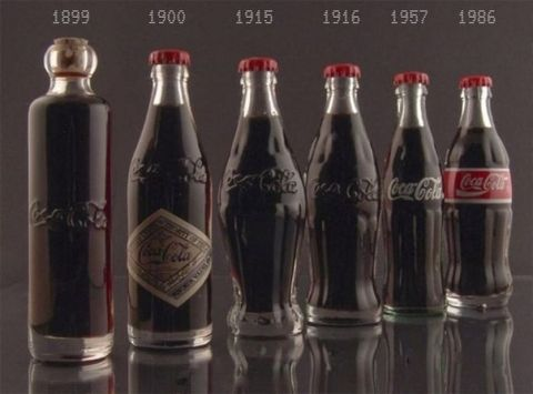 Эволюция бутылки Coca-Cola.